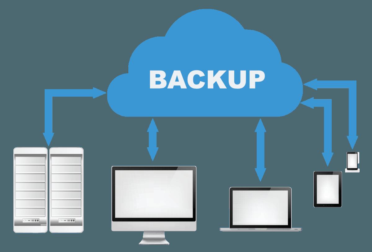 Como hacer un backup o copia de seguridad perfecta y no morir en el intento